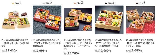 札幌のおせち